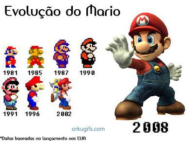 Evolução do Mario